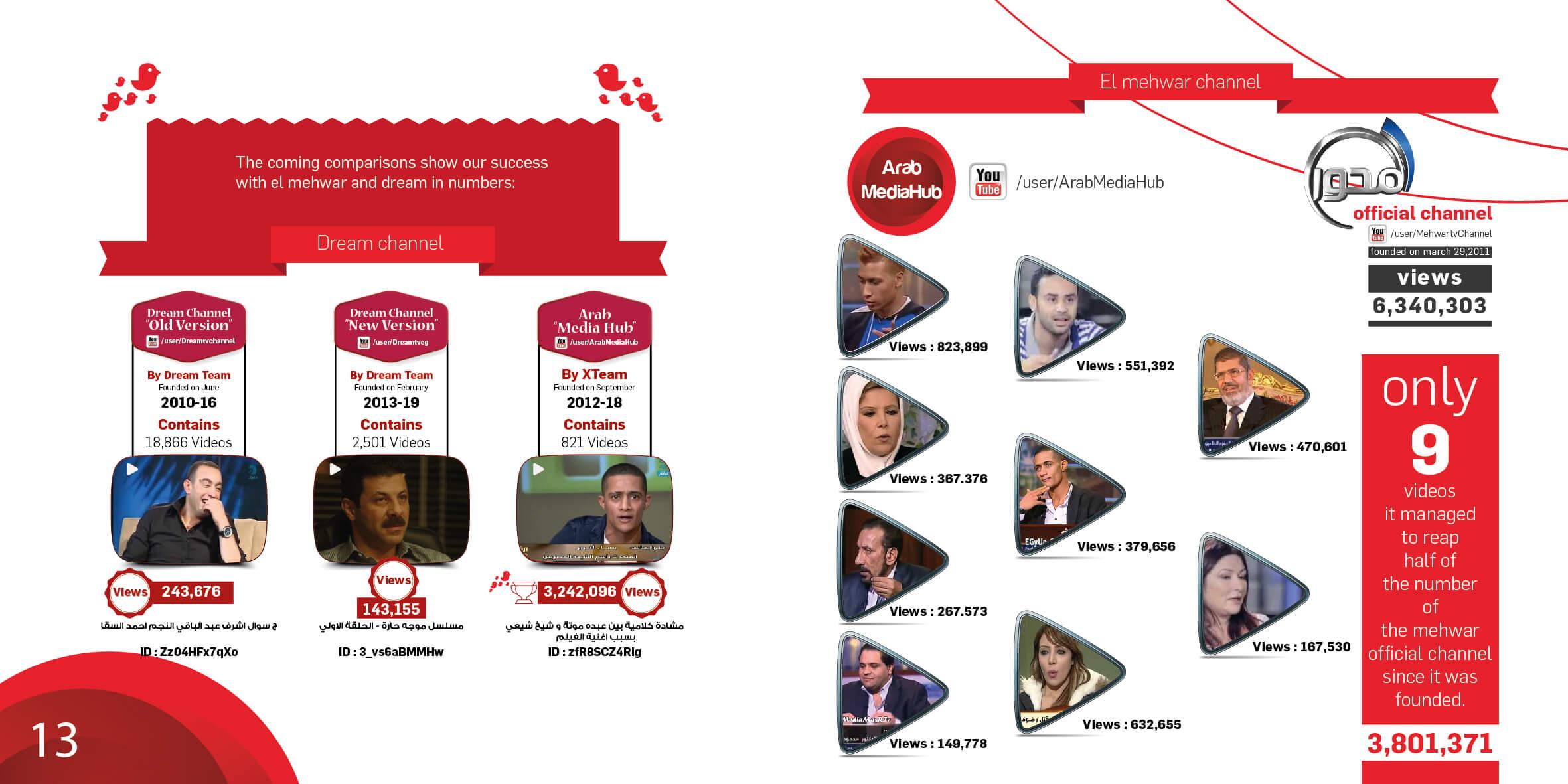 xteam Company Profile – Idea